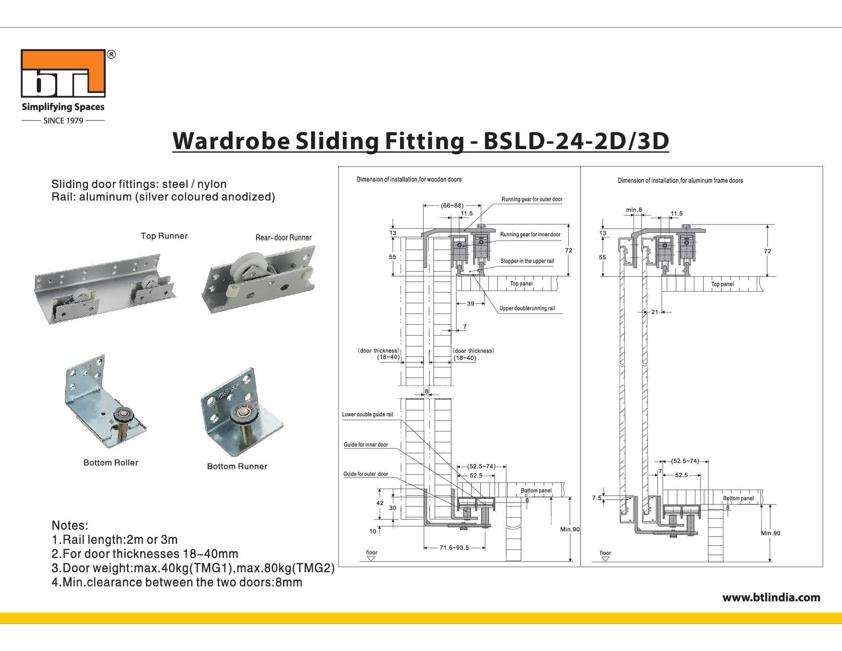 BTL BSLD-24-2D Wardrobe Sliding Fitting 2 Doors - Specifications