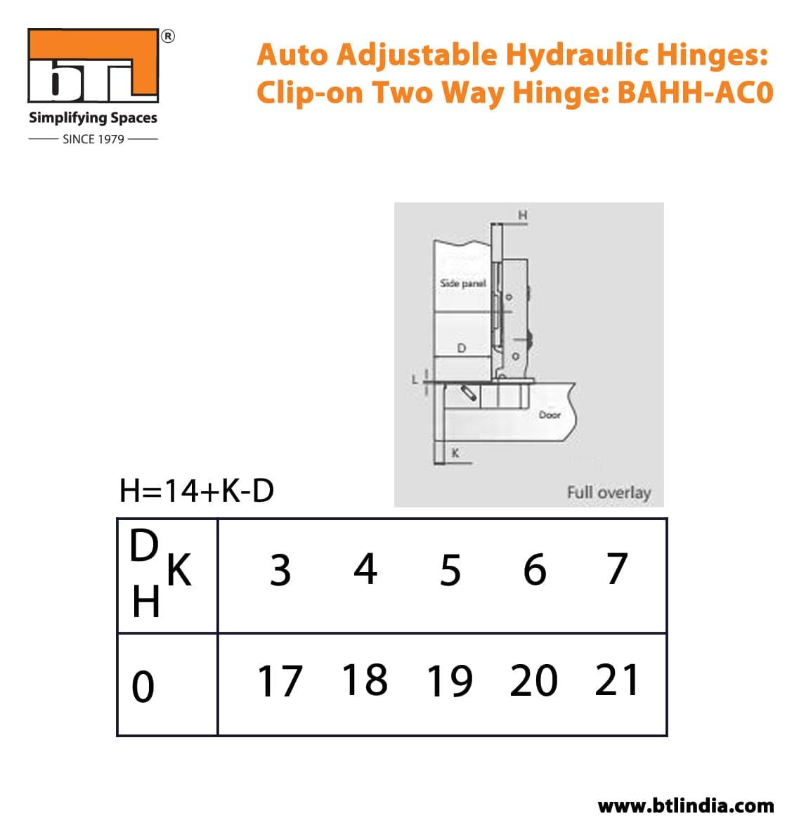 BTL BAHH-AC0 Auto Adjustable Hydraulic Hinges Clip On Two Way Hinge - Full Overlay