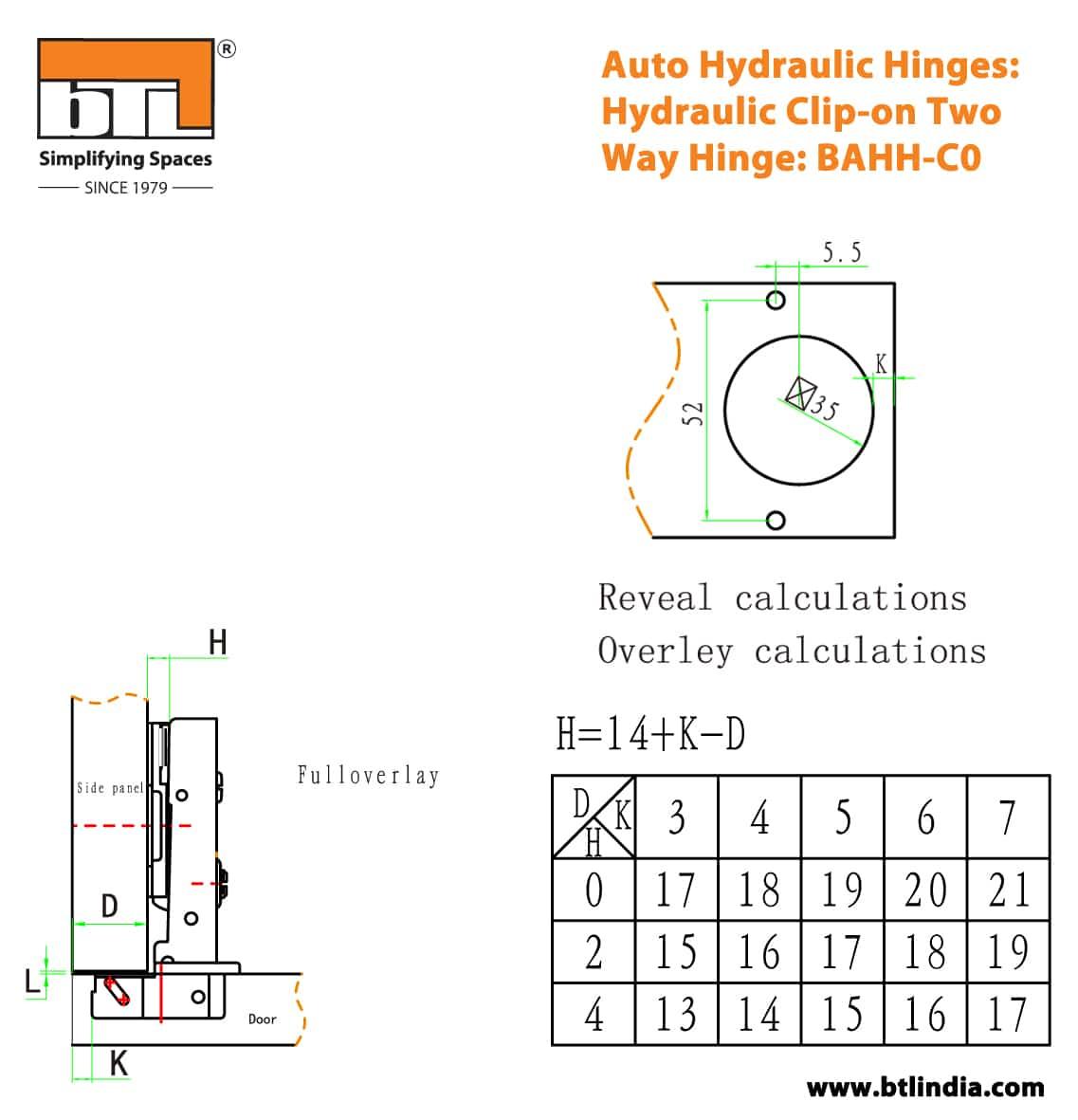 BTL BAHH-C0 Auto Hydraulic Hinge: Hydraulic Clip-on Two Way Hinge - Specifications