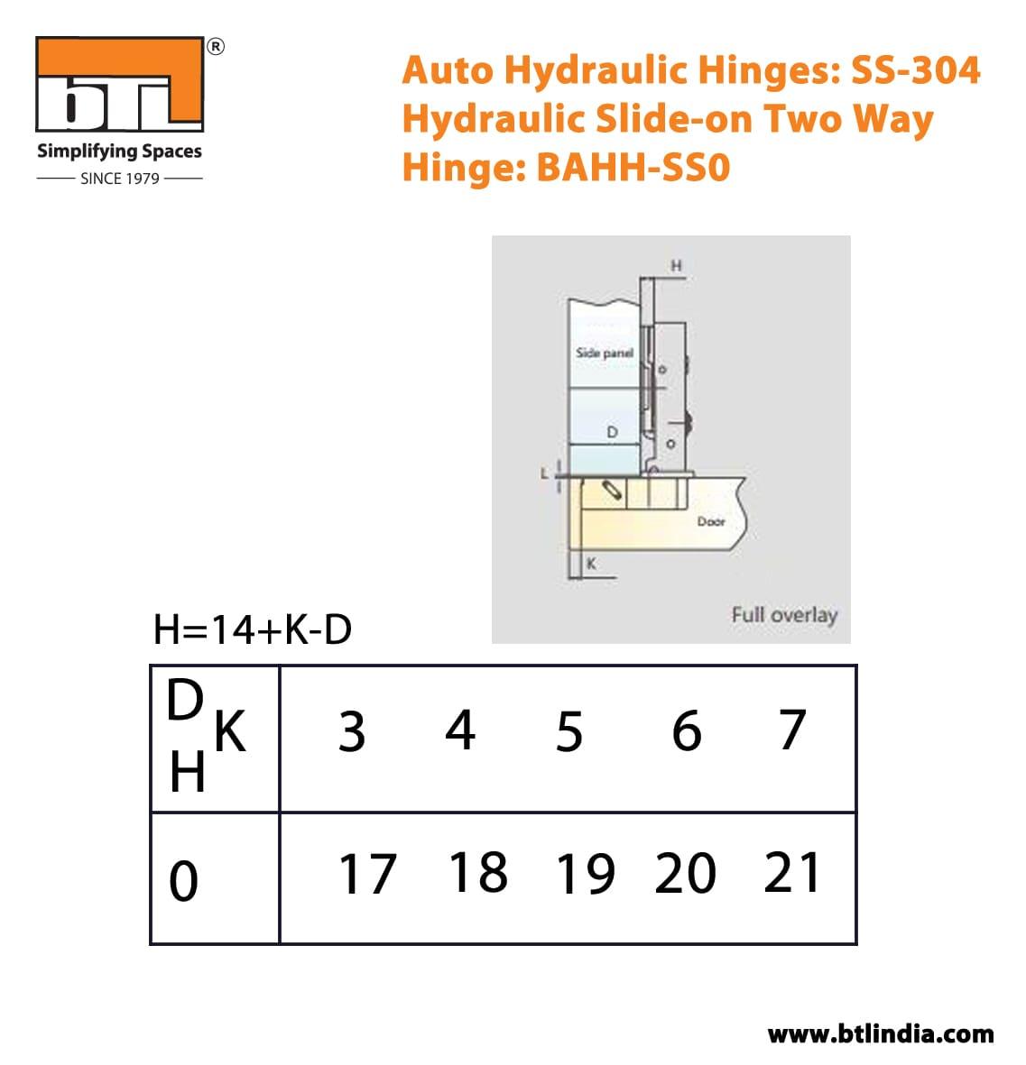 BTL Auto Hydraulic Hinge: SS 304 Hydraulic Slide-on One Way Hinge - BAHH-SS0 - Full Overlay
